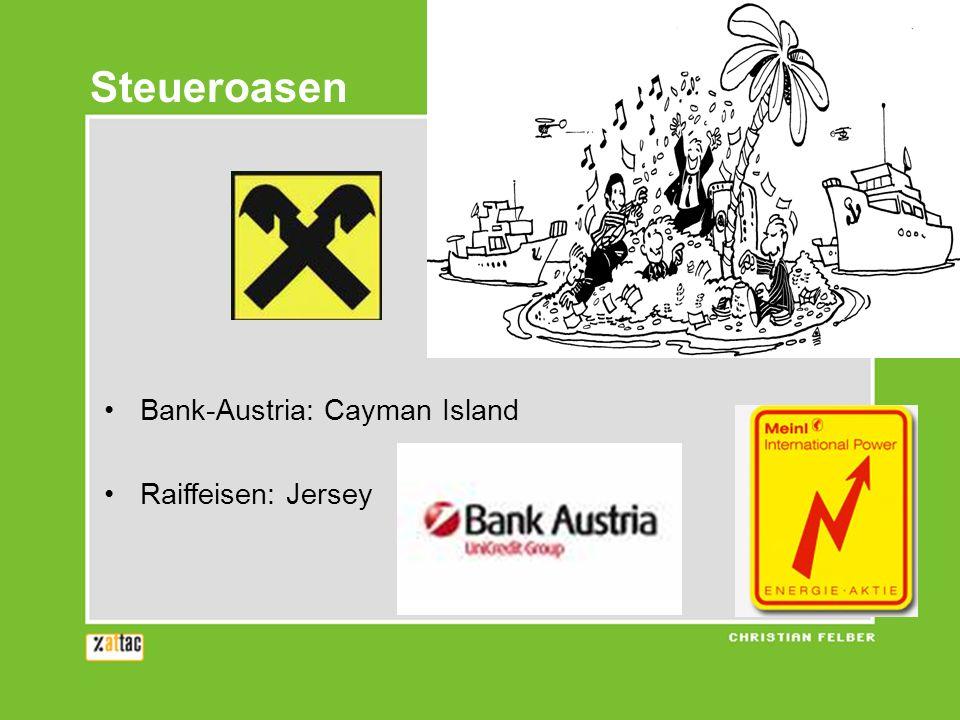 Steueroasen Bank-Austria: Cayman Island Raiffeisen: Jersey