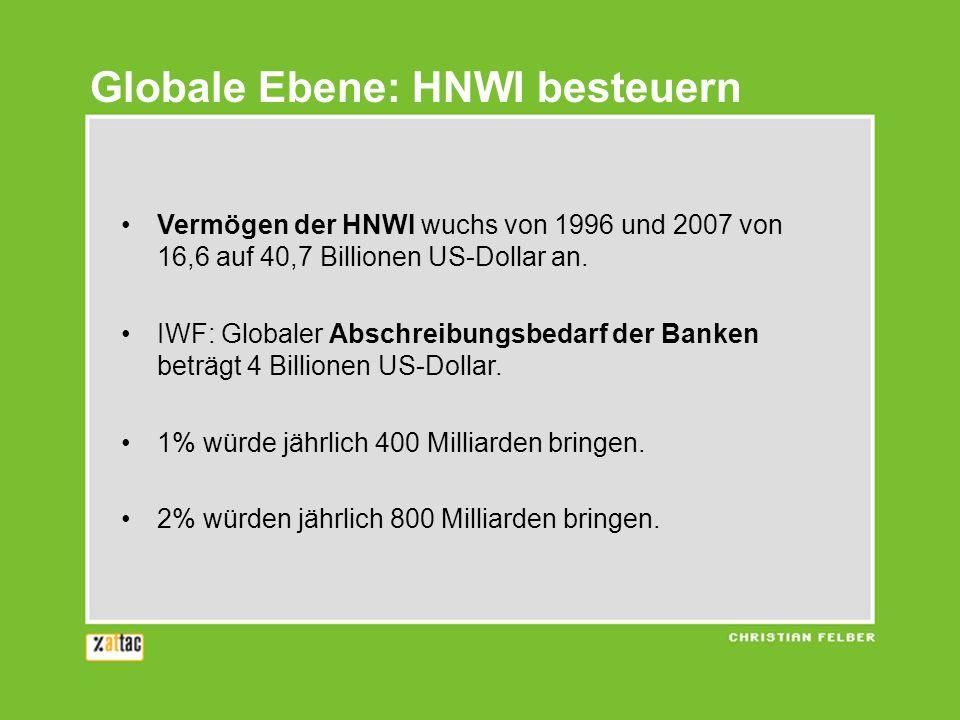 Globale Ebene: HNWI besteuern