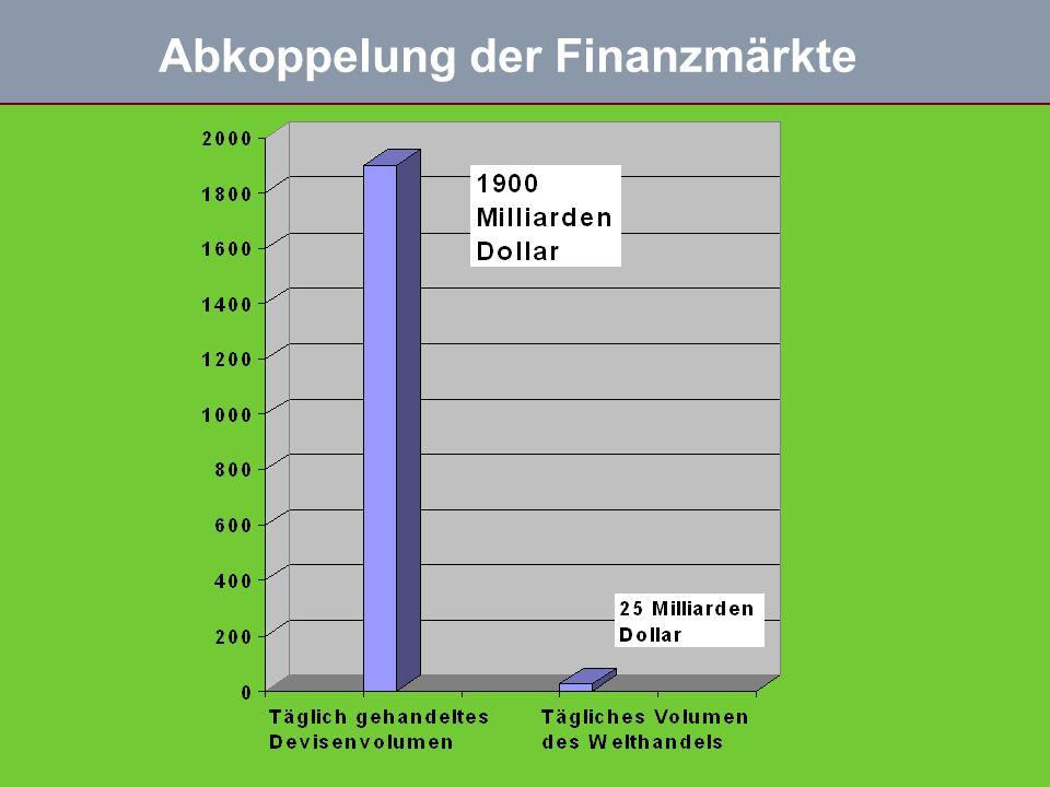 Abkoppelung der Finanzmärkte
