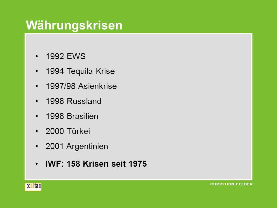 Währungskrisen 1992 EWS 1994 Tequila-Krise 1997/98 Asienkrise
