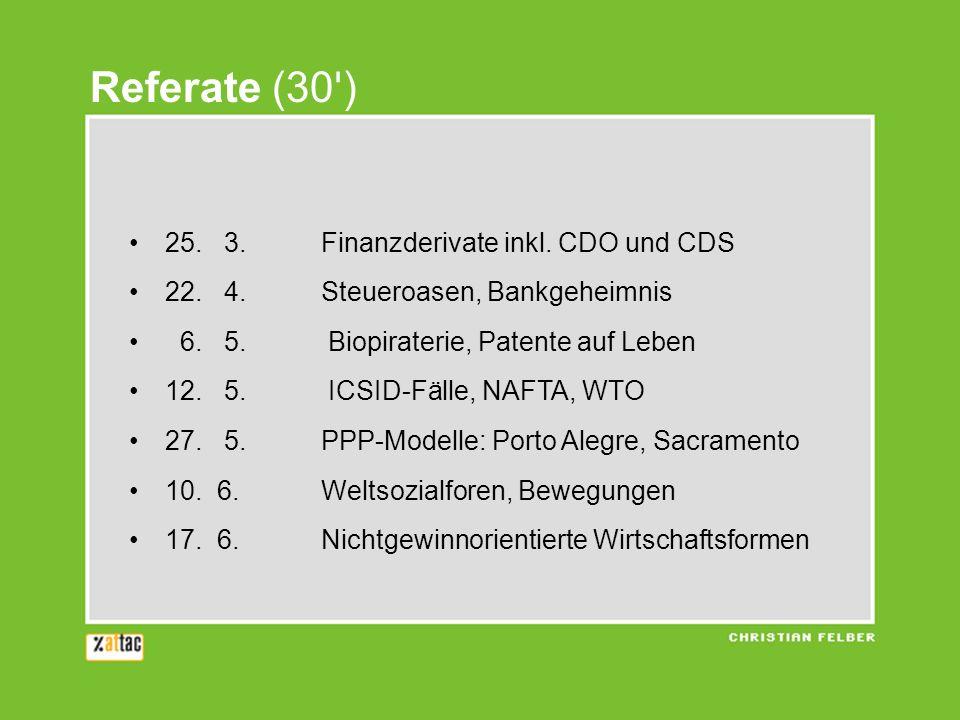 Referate (30ˈ) 25. 3. Finanzderivate inkl. CDO und CDS