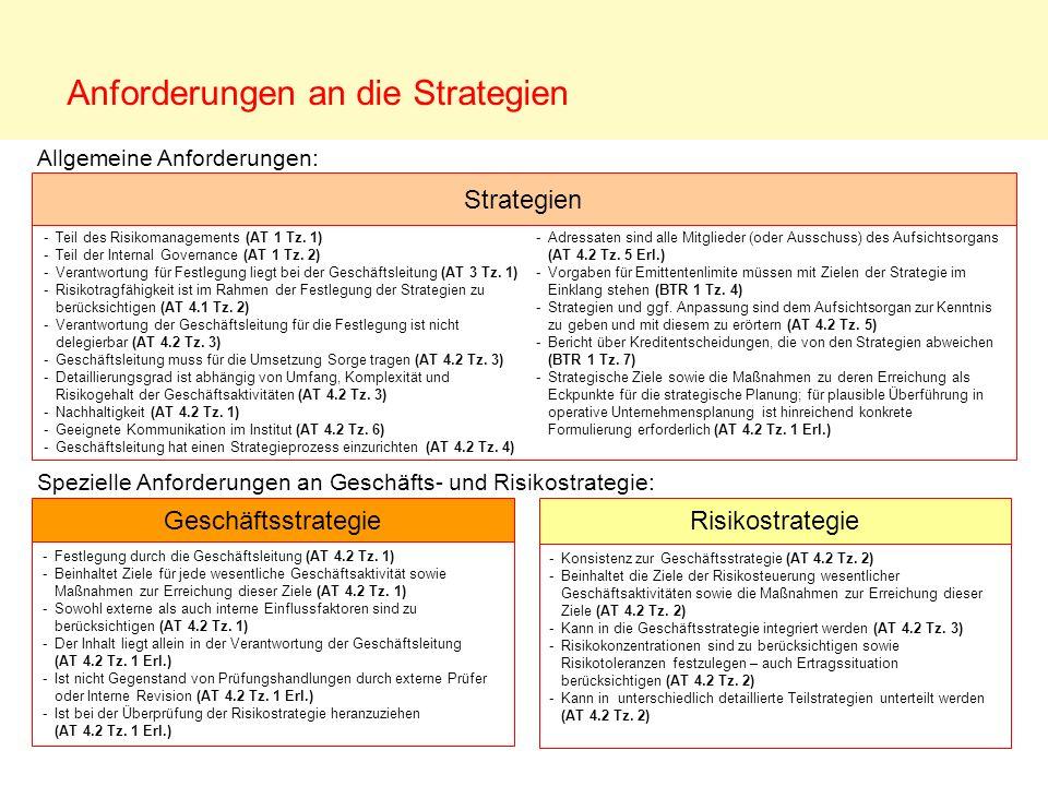Anforderungen an die Strategien