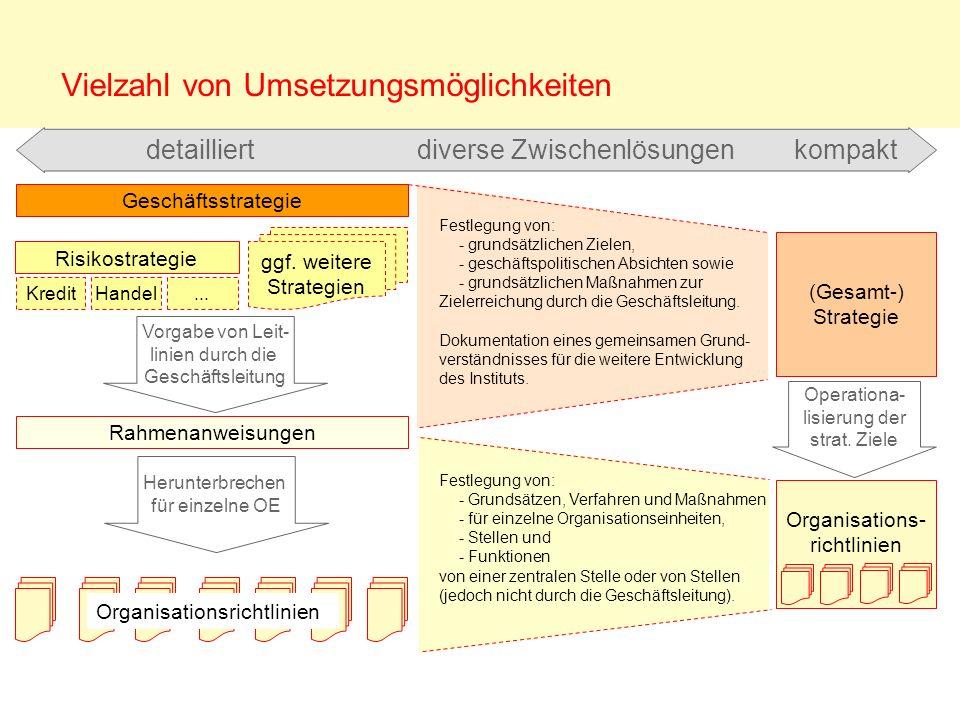Vielzahl von Umsetzungsmöglichkeiten