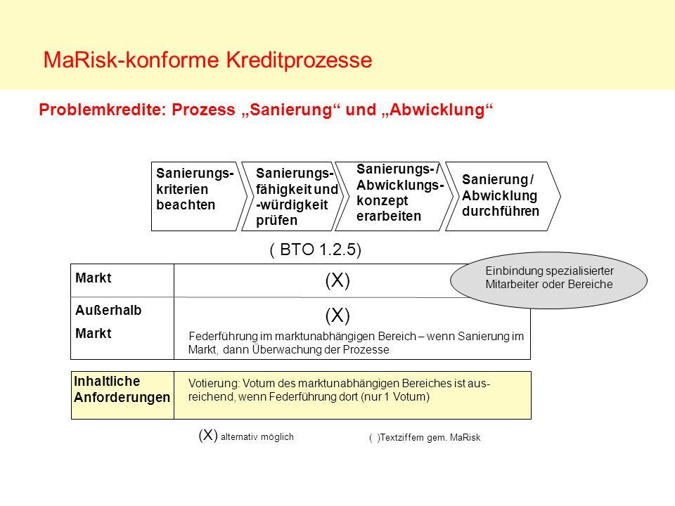 MaRisk-konforme Kreditprozesse