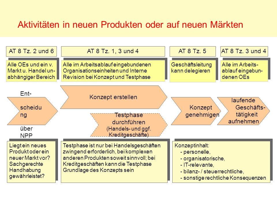 Aktivitäten in neuen Produkten oder auf neuen Märkten