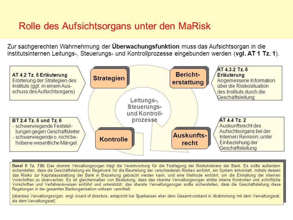 Rolle des Aufsichtsorgans unter den MaRisk
