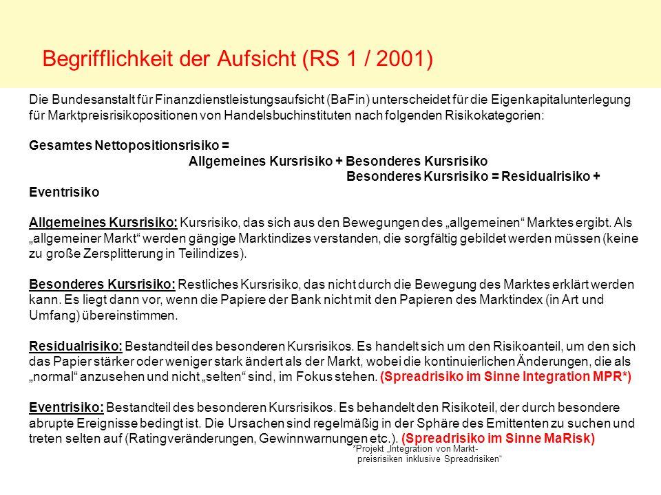 Begrifflichkeit der Aufsicht (RS 1 / 2001)