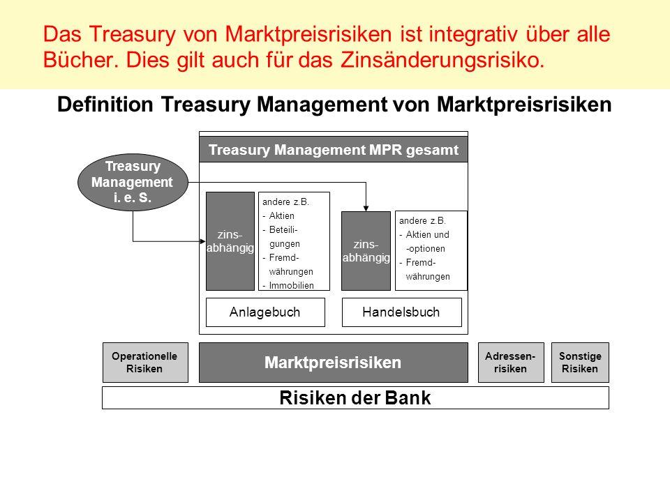 Das Treasury von Marktpreisrisiken ist integrativ über alle Bücher