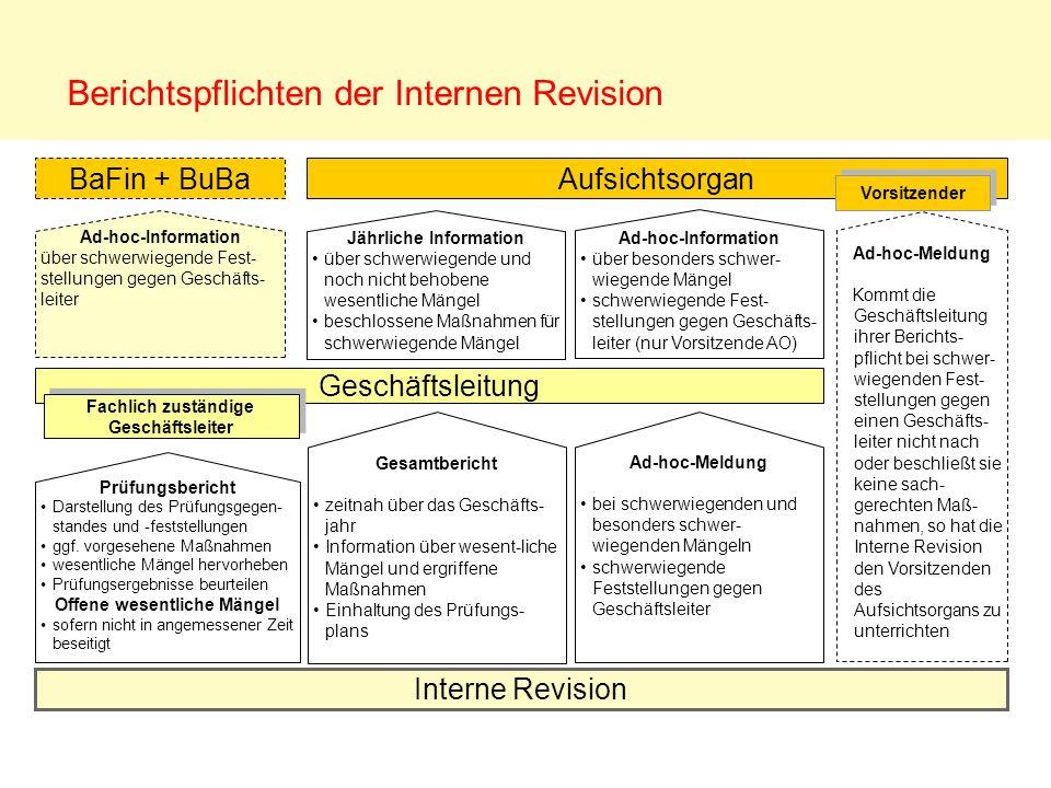 Berichtspflichten der Internen Revision