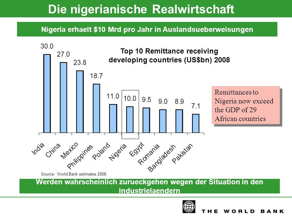 Die nigerianische Realwirtschaft