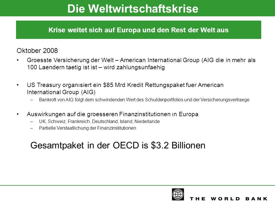 Die Weltwirtschaftskrise