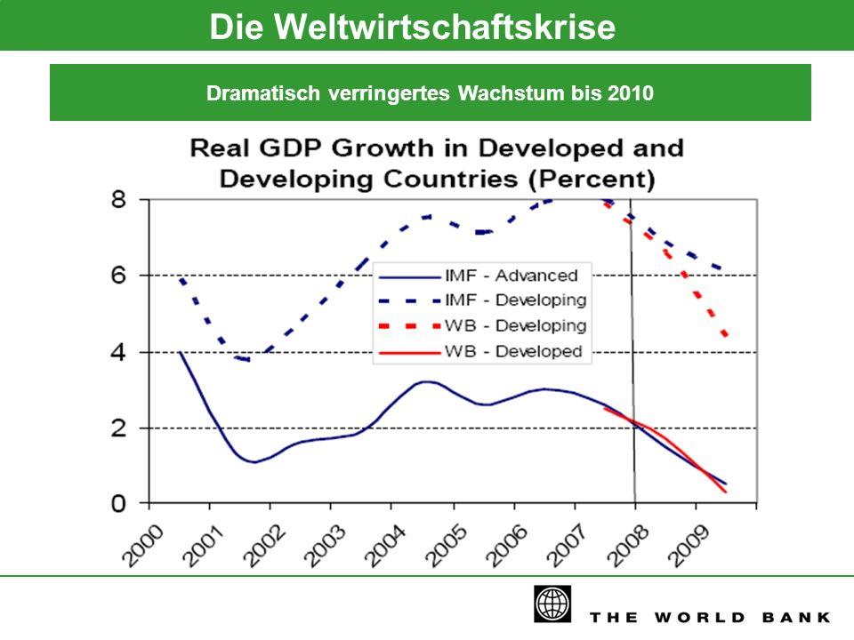 Die Weltwirtschaftskrise Dramatisch verringertes Wachstum bis 2010