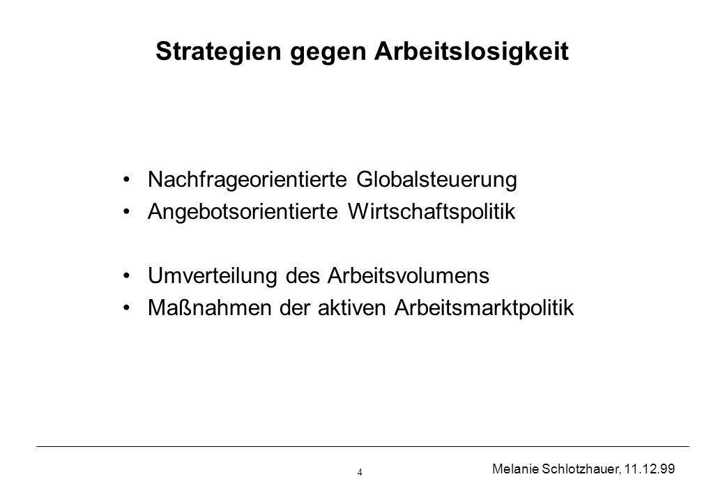 Strategien gegen Arbeitslosigkeit