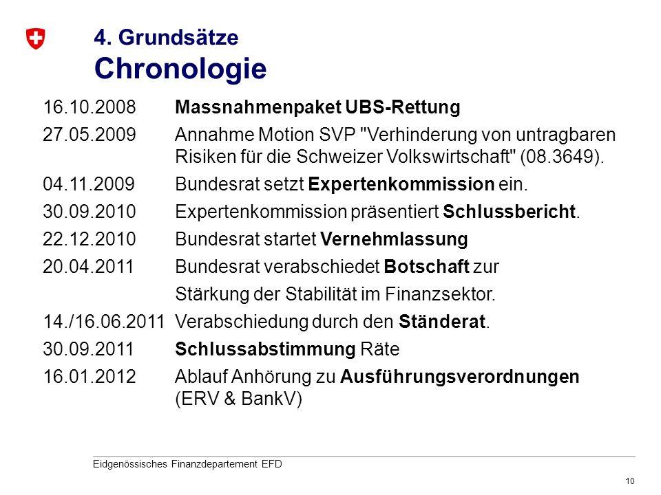 Chronologie 4. Grundsätze 16.10.2008 Massnahmenpaket UBS-Rettung