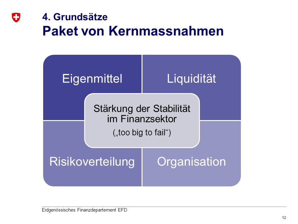 4. Grundsätze Paket von Kernmassnahmen