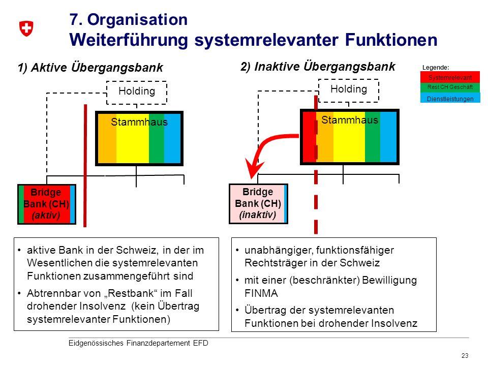 7. Organisation Weiterführung systemrelevanter Funktionen