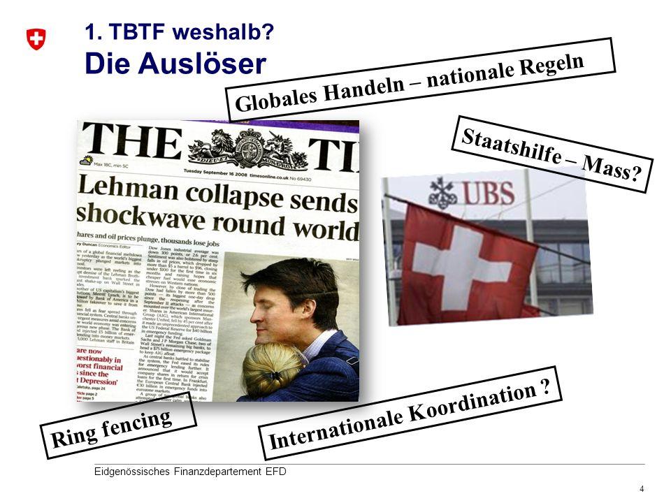 Die Auslöser 1. TBTF weshalb Globales Handeln – nationale Regeln