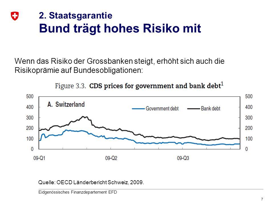 2. Staatsgarantie Bund trägt hohes Risiko mit