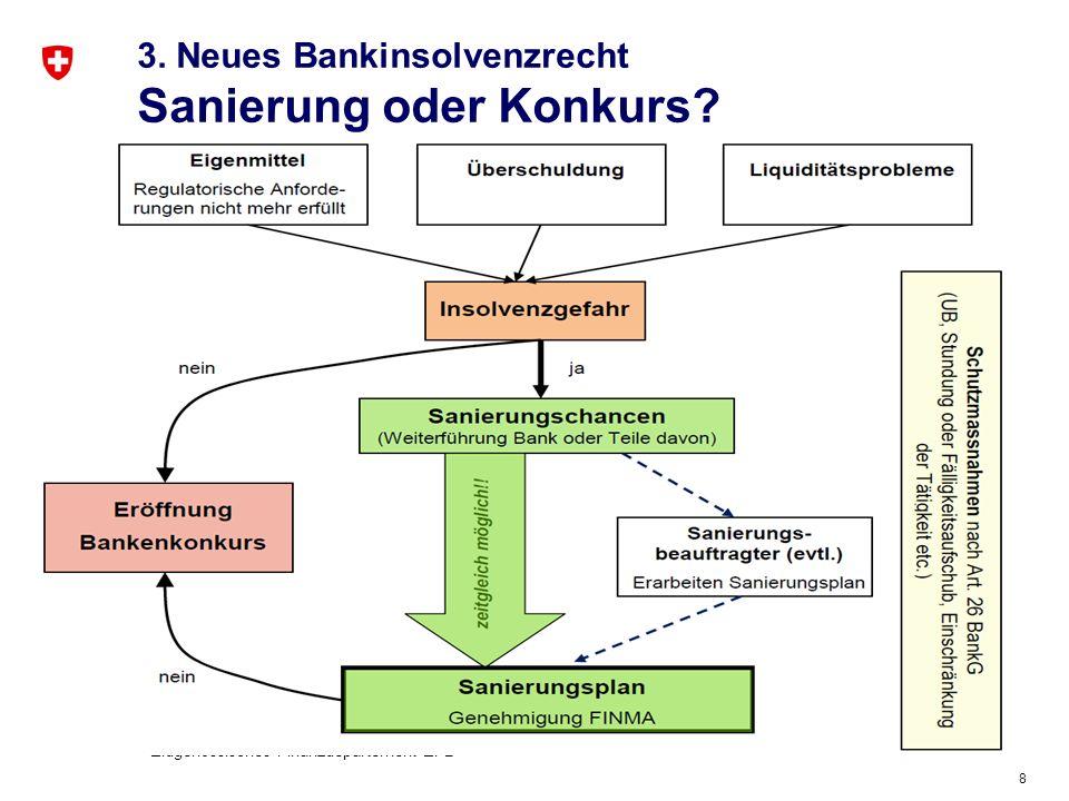 3. Neues Bankinsolvenzrecht Sanierung oder Konkurs