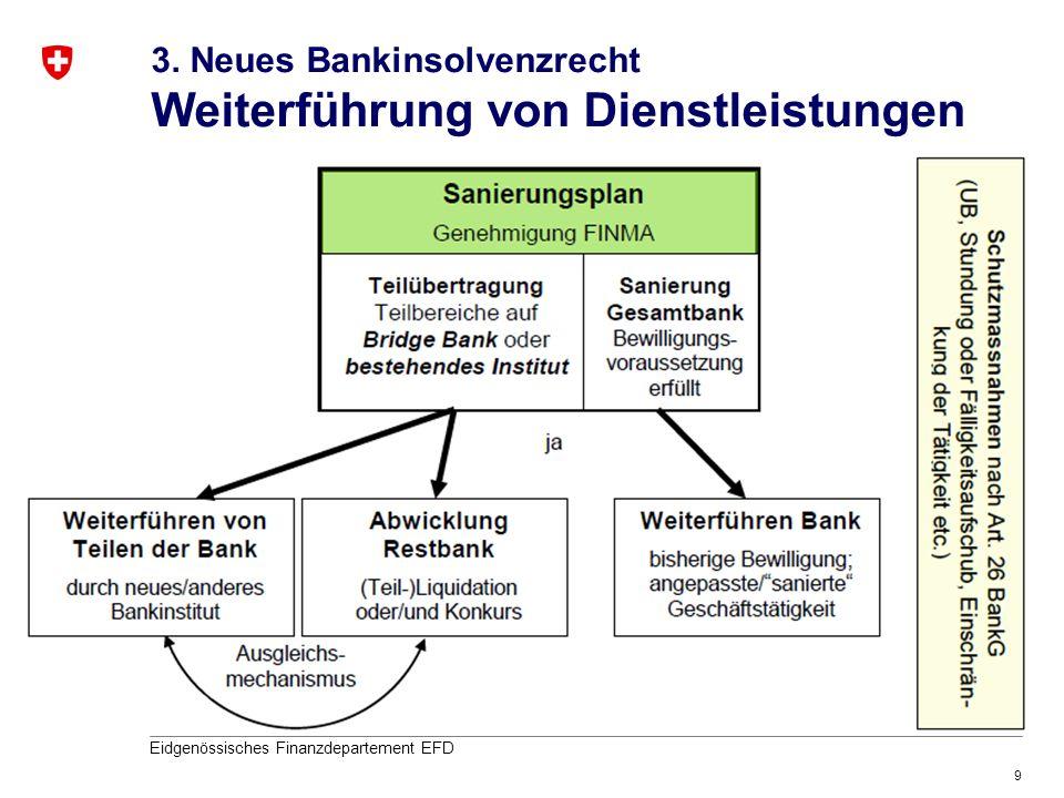 3. Neues Bankinsolvenzrecht Weiterführung von Dienstleistungen