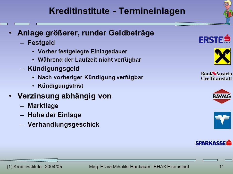 Kreditinstitute - Termineinlagen