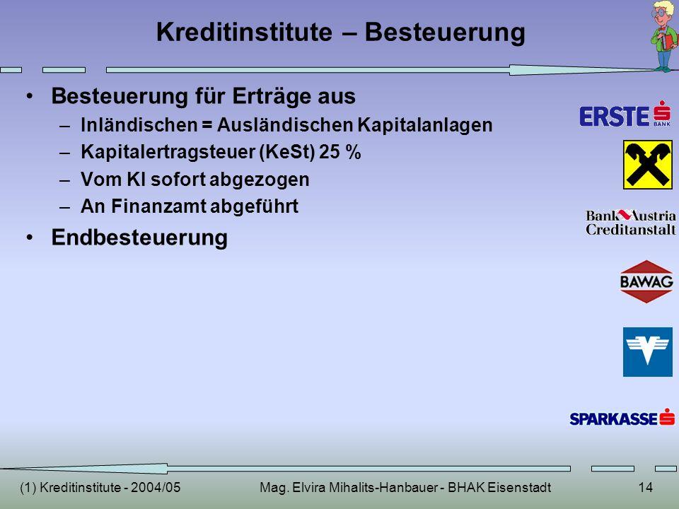 Kreditinstitute – Besteuerung
