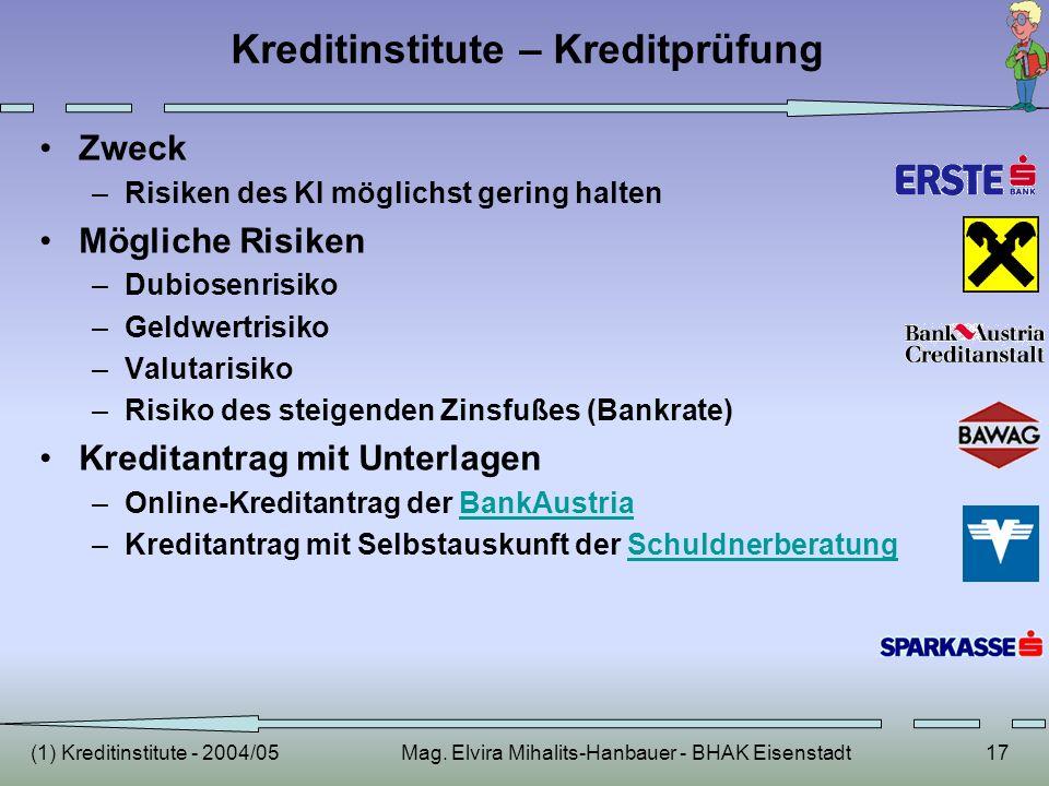 Kreditinstitute – Kreditprüfung