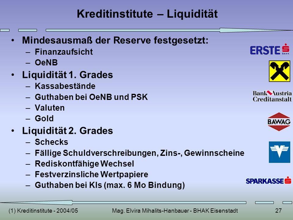 Kreditinstitute – Liquidität