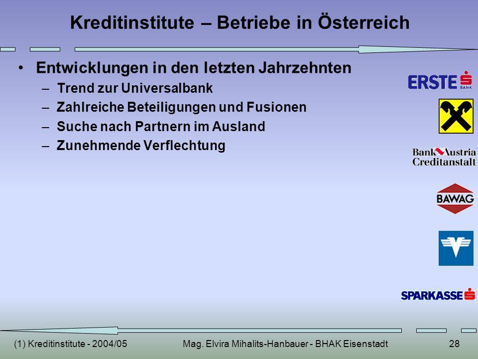 Kreditinstitute – Betriebe in Österreich