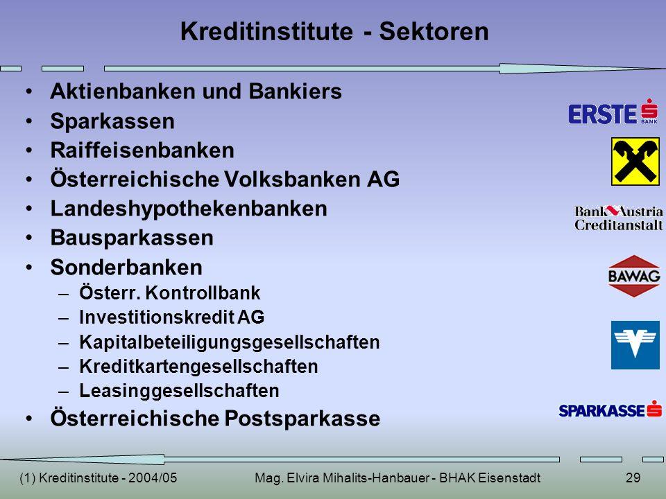 Kreditinstitute - Sektoren