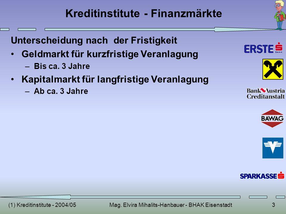 Kreditinstitute - Finanzmärkte