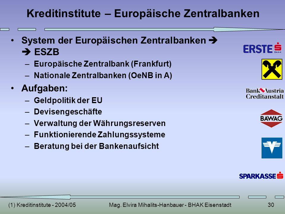 Kreditinstitute – Europäische Zentralbanken
