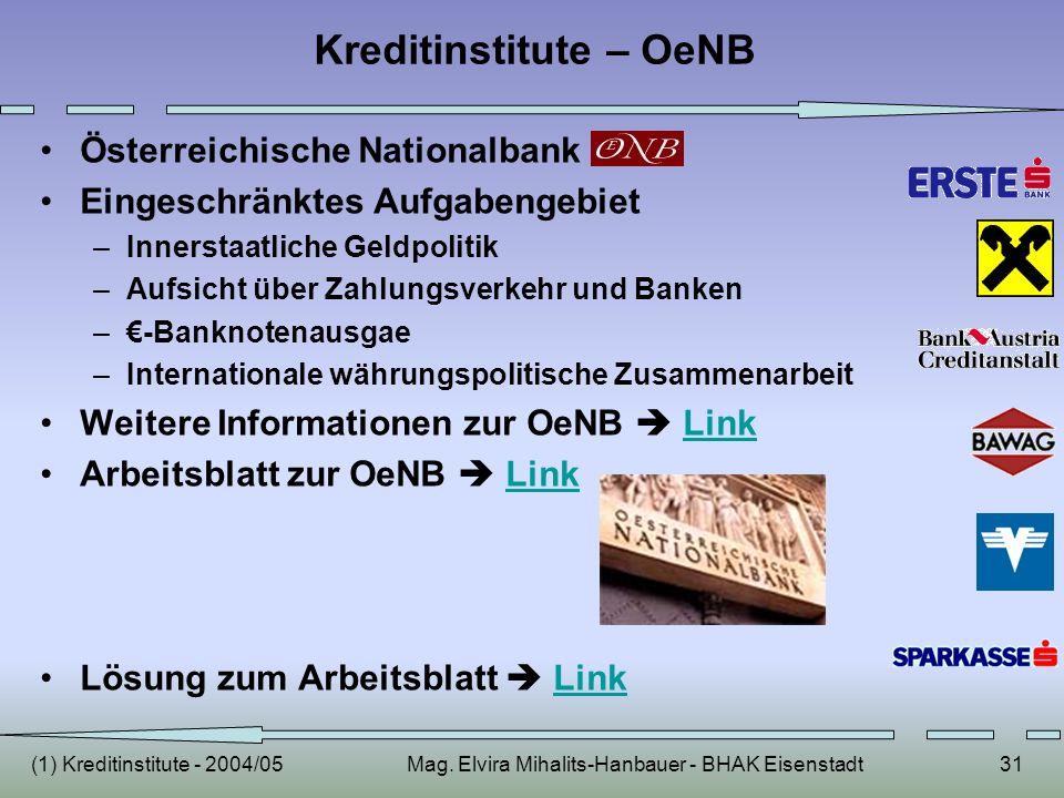 Kreditinstitute – OeNB