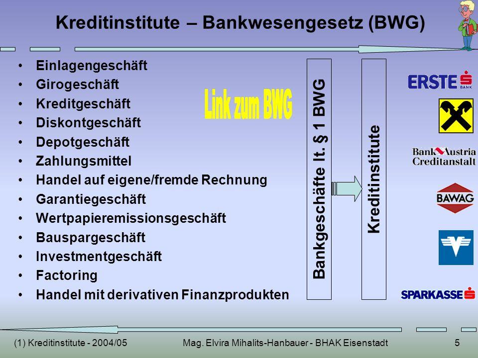 Kreditinstitute – Bankwesengesetz (BWG)
