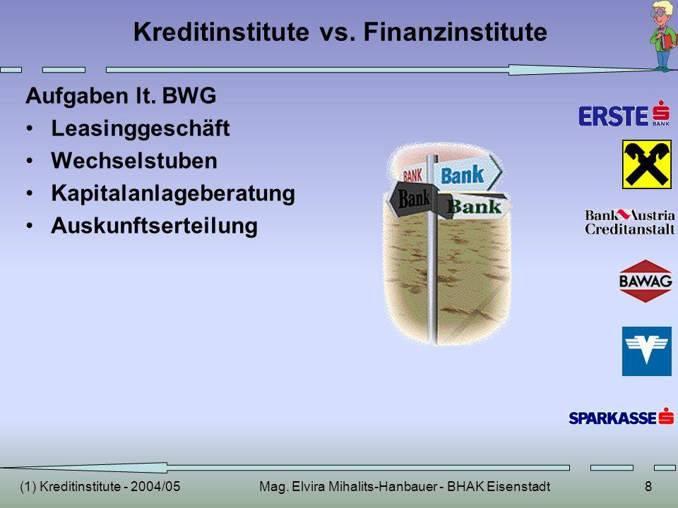 Kreditinstitute vs. Finanzinstitute