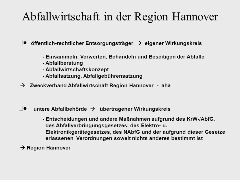 Abfallwirtschaft in der Region Hannover