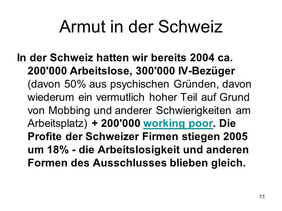 Armut in der Schweiz