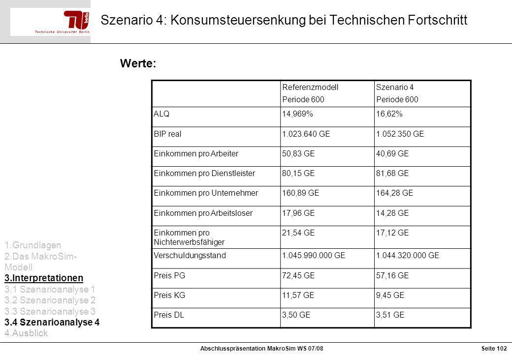 Szenario 4: Konsumsteuersenkung bei Technischen Fortschritt