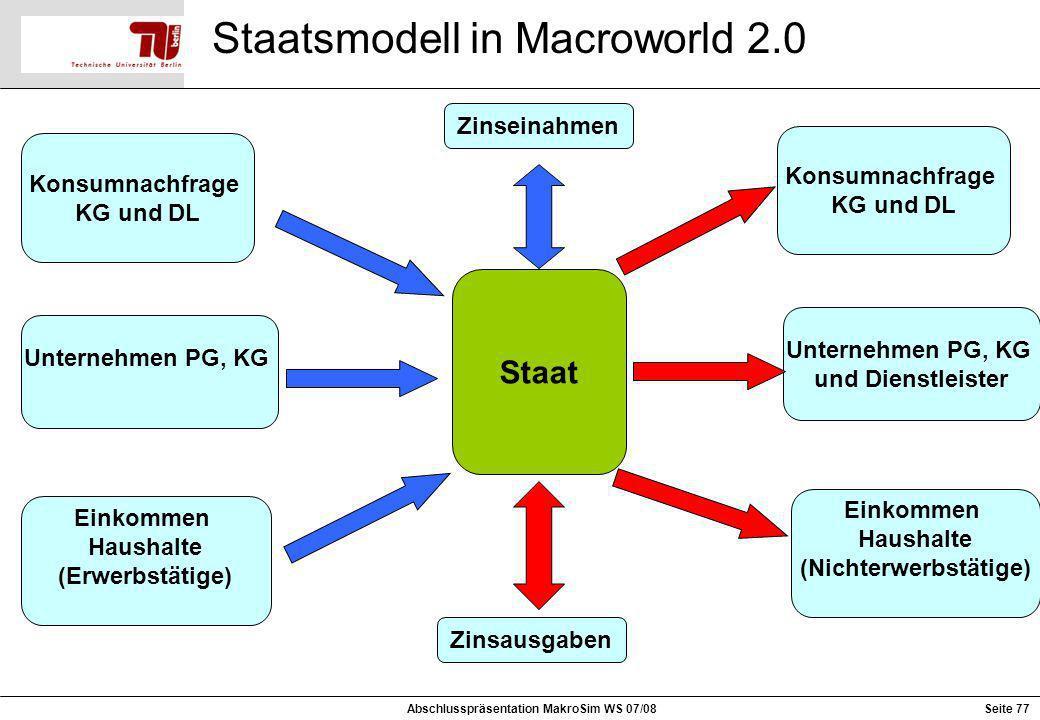Staatsmodell in Macroworld 2.0