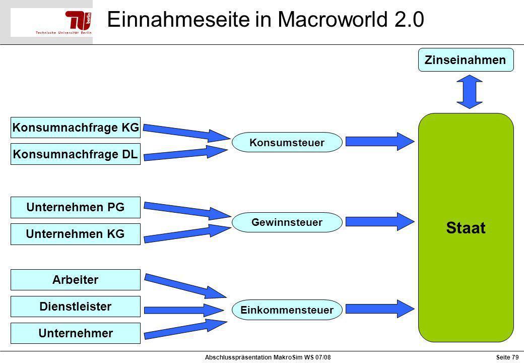 Einnahmeseite in Macroworld 2.0