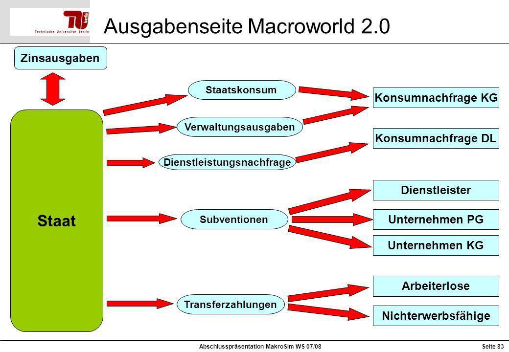 Ausgabenseite Macroworld 2.0