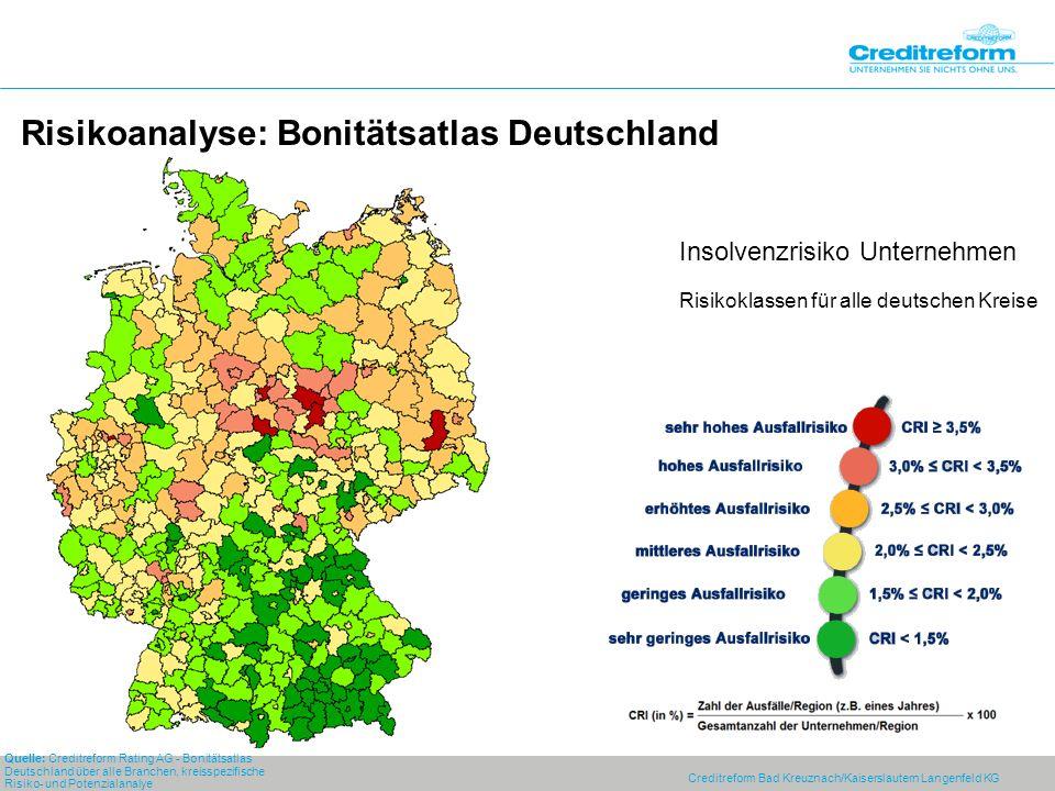Risikoanalyse: Bonitätsatlas Deutschland