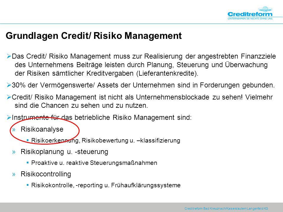 Grundlagen Credit/ Risiko Management