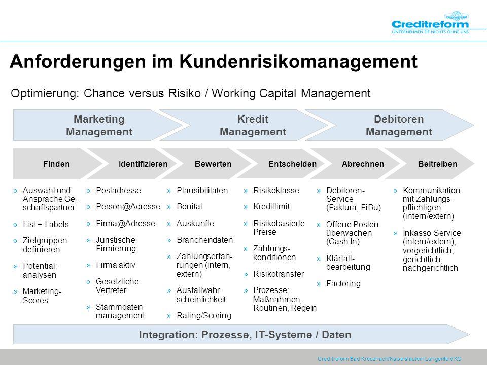 Integration: Prozesse, IT-Systeme / Daten