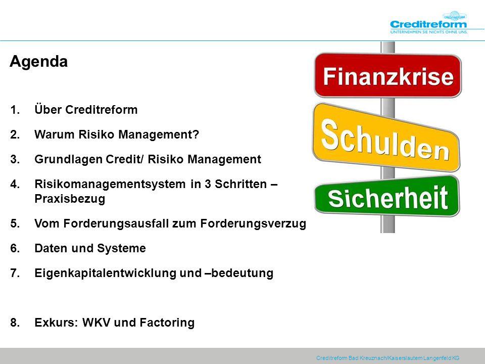 Agenda Über Creditreform Warum Risiko Management