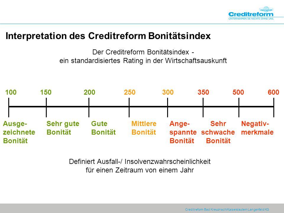 Interpretation des Creditreform Bonitätsindex