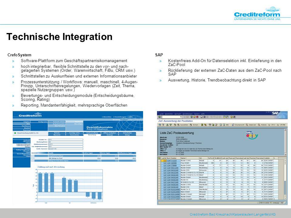 Technische Integration