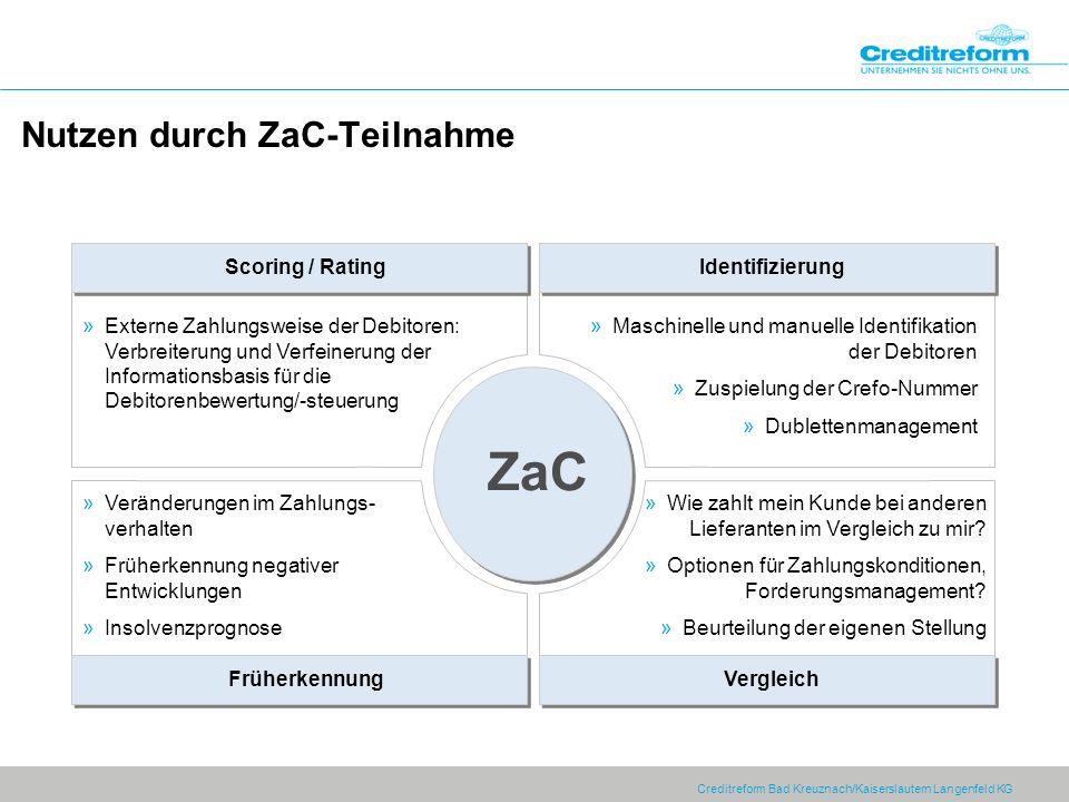 Nutzen durch ZaC-Teilnahme