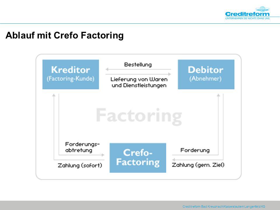 Ablauf mit Crefo Factoring