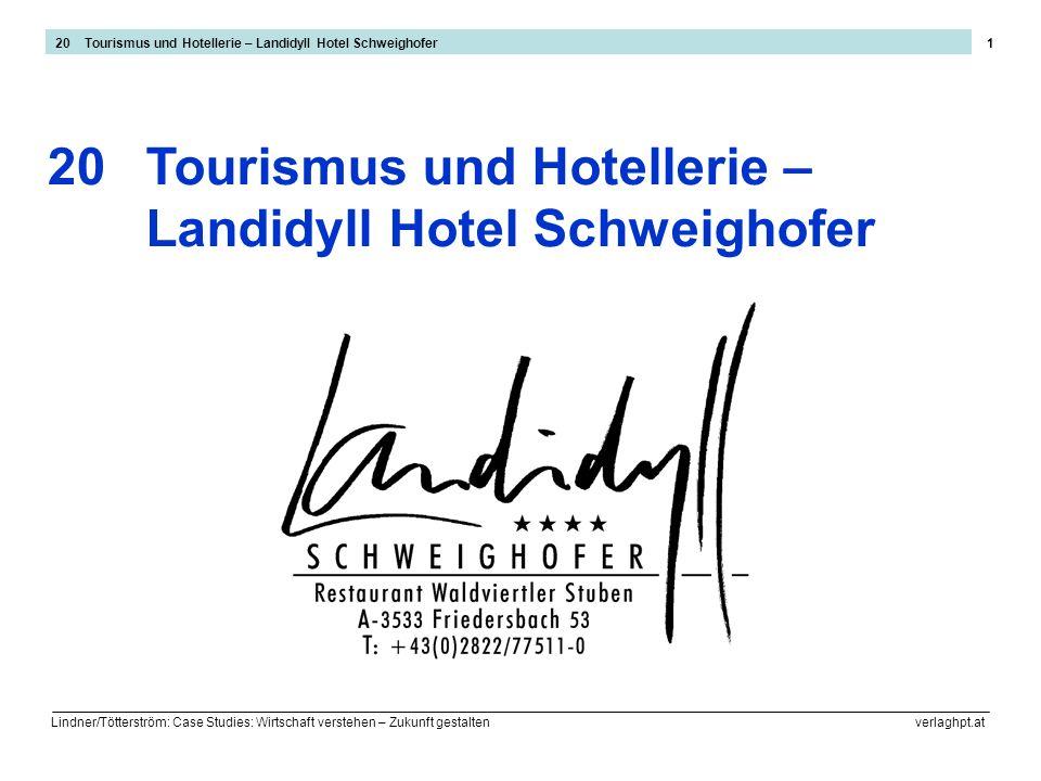 Tourismus und Hotellerie – Landidyll Hotel Schweighofer